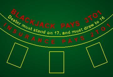Black Jаck